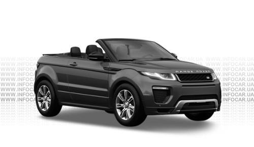 Цвета Range Rover Evoque Convertible